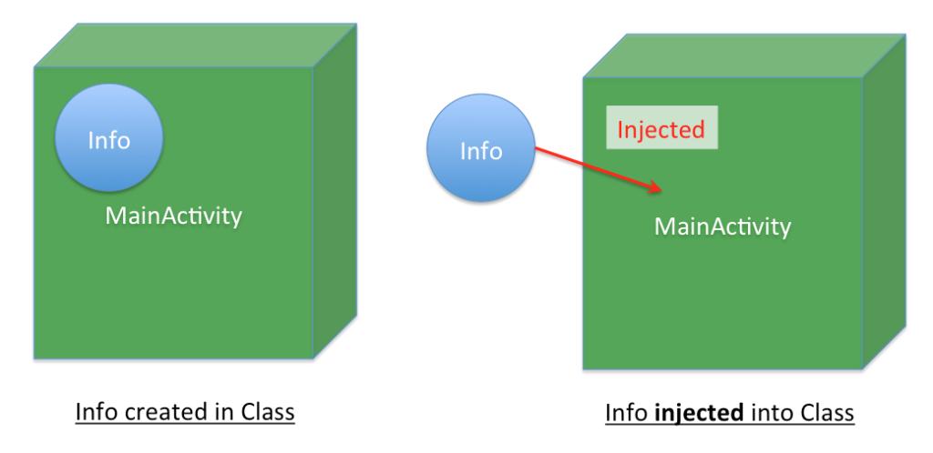 Gambar perbedaan membuat variable biasa dengan menyuntikkan variable menggunakan dependency injection.